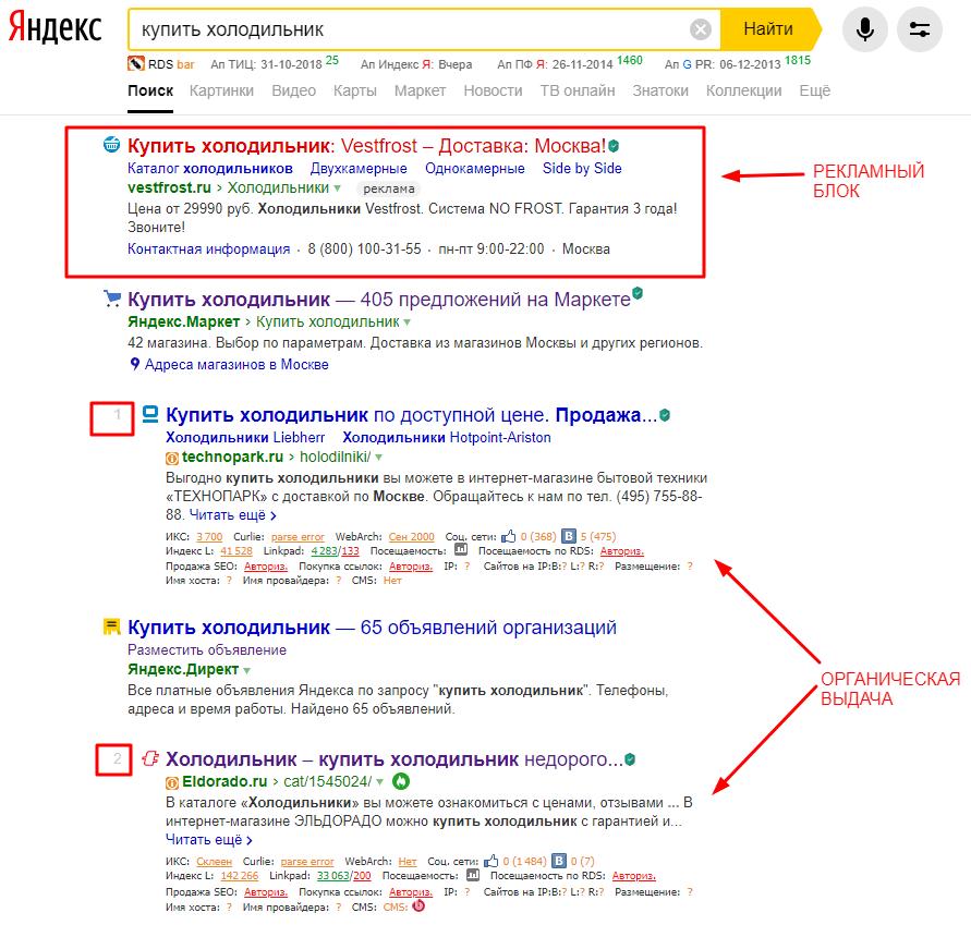 Рисунок 1. Внешний вид результатов органической и коммерческой выдачи на поиске в Яндексе.