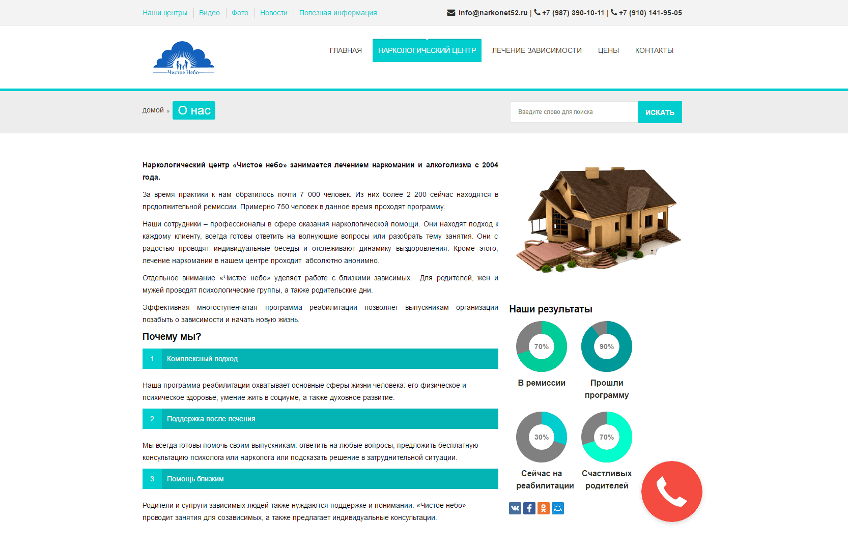 Разработка сайта для центра наркологии